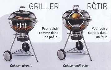 accessoire barbecue weber charbon
