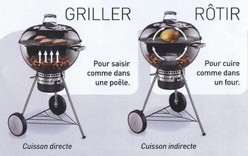 accessoire barbecue weber charbon