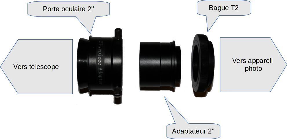 adaptateur photo telescope