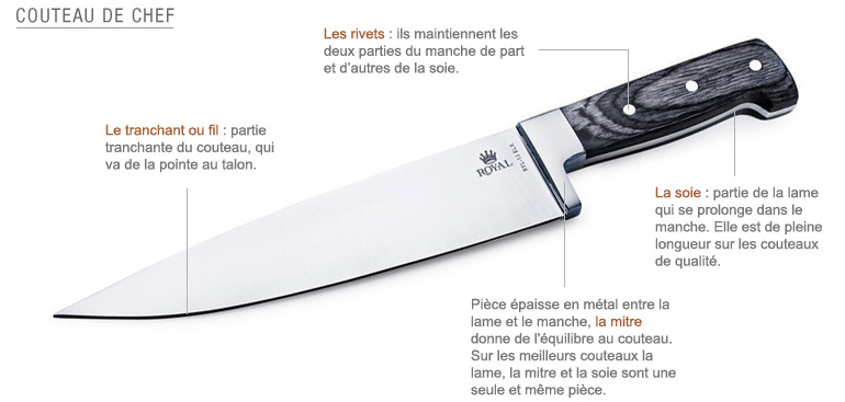 amazon couteau cuisine