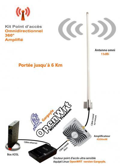 antenne amplificateur wifi exterieur