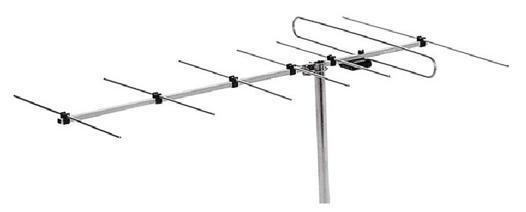 antenne tv rateau