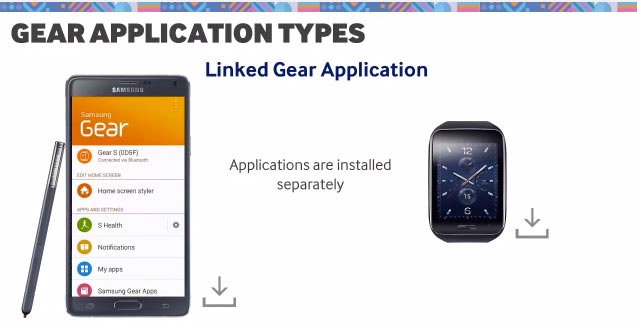 application samsung gear