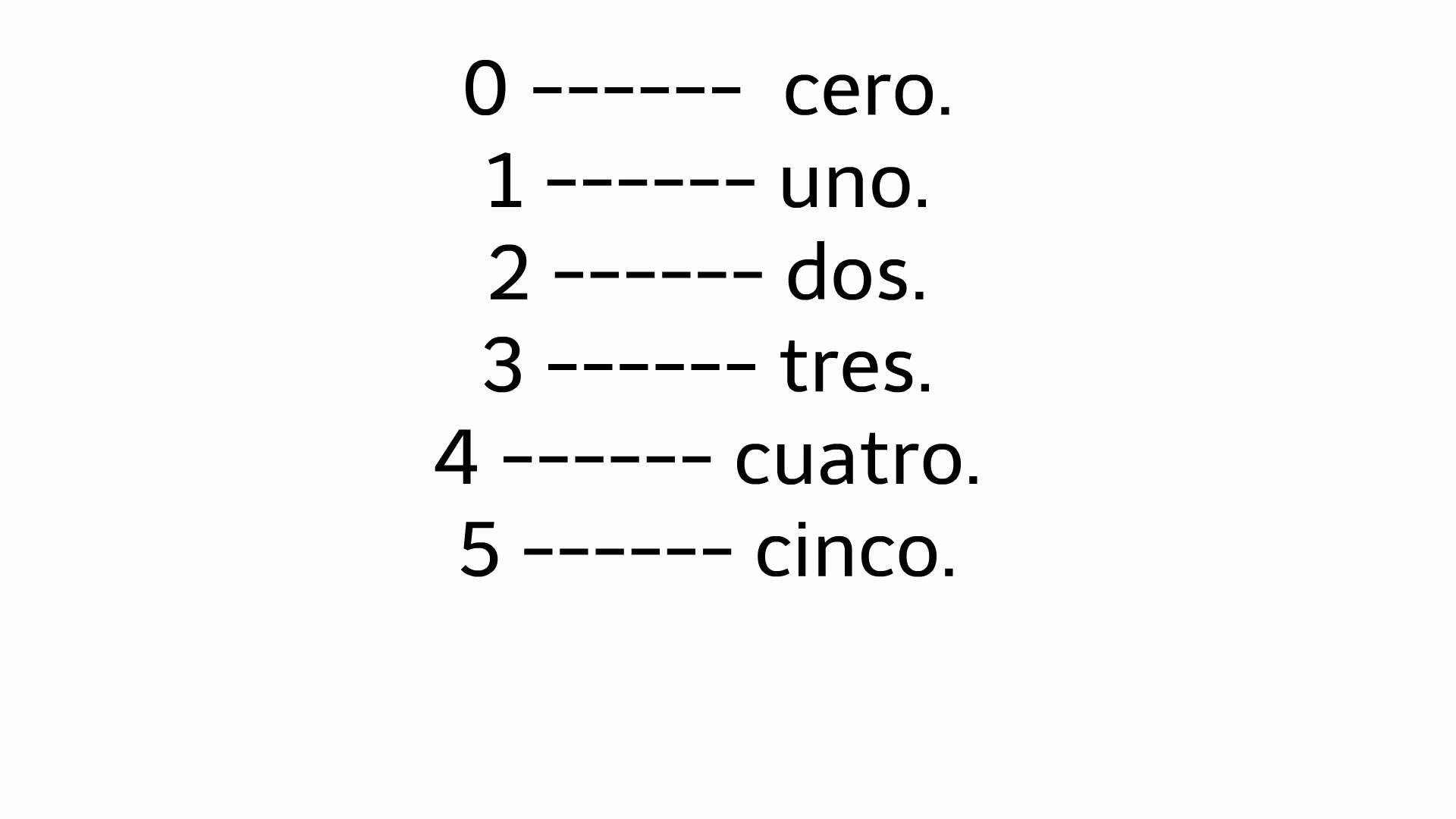 apprendre a compter en espagnol