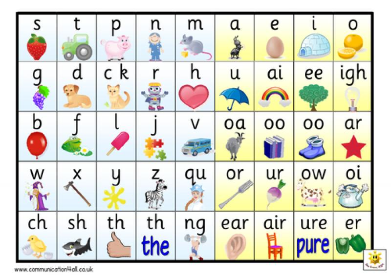 apprendre à lire anglais