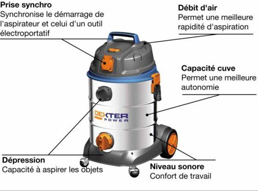 aspirateur debit d air et depression