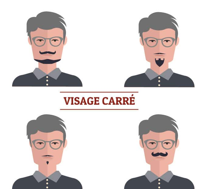 barbe et forme de visage