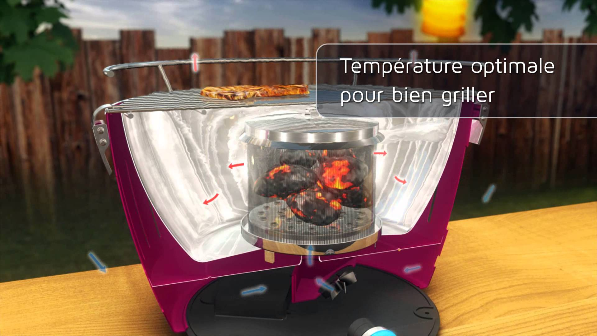 barbecue de table sans fumee