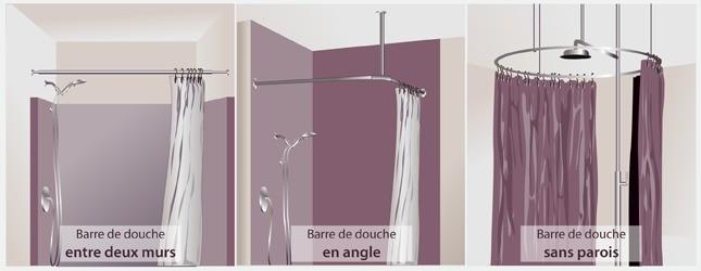 barre de douche sans percer