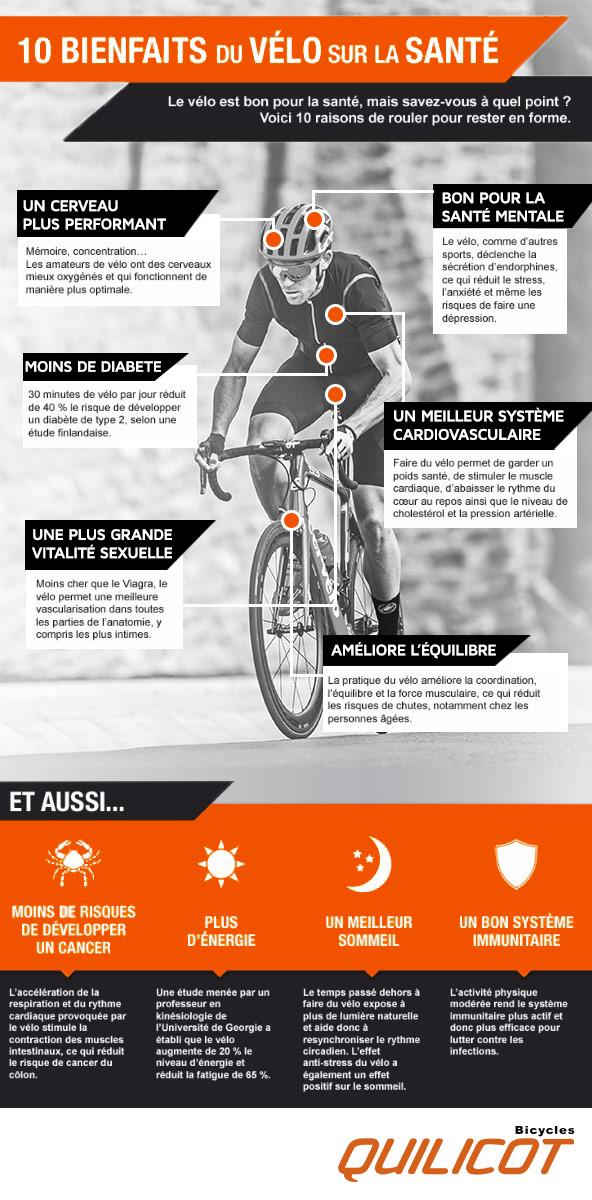 bienfaits vélo