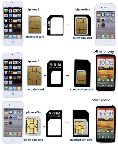 carte sim iphone 6