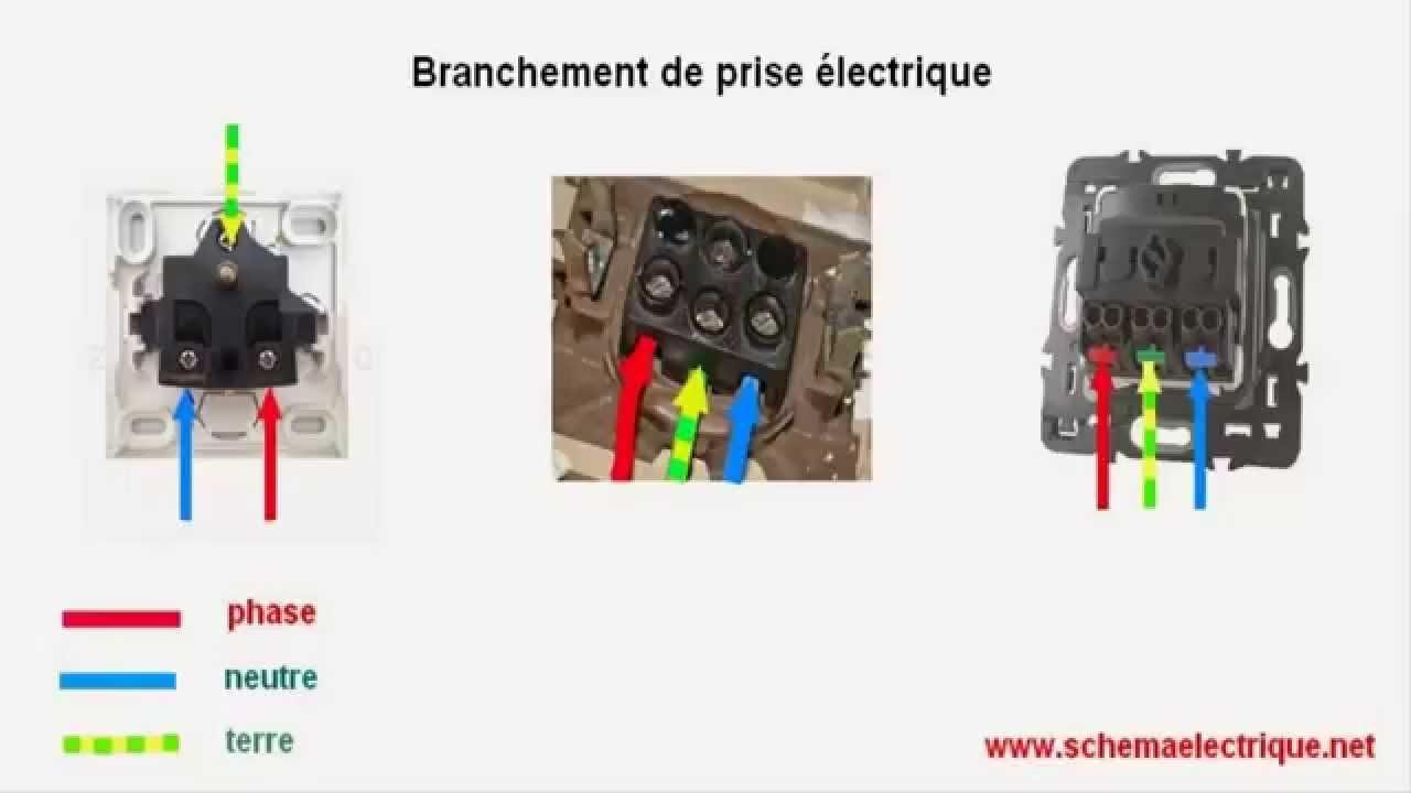 comment brancher une prise electrique
