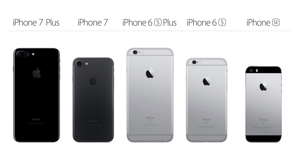 comparaison taille iphone