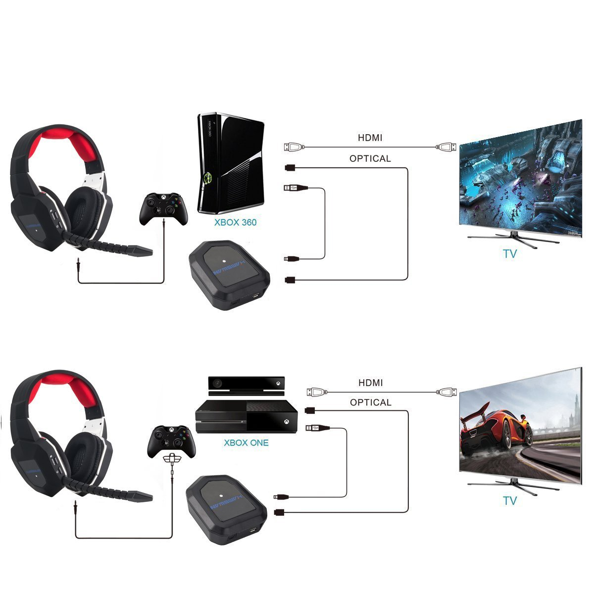 connecter casque bluetooth xbox one