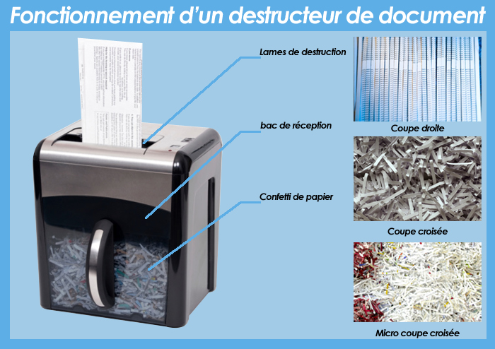 destructeur documents coupe croisée