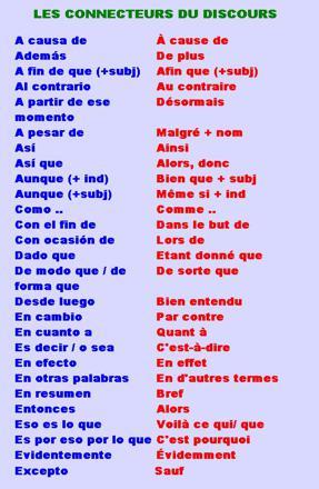 donc espagnol