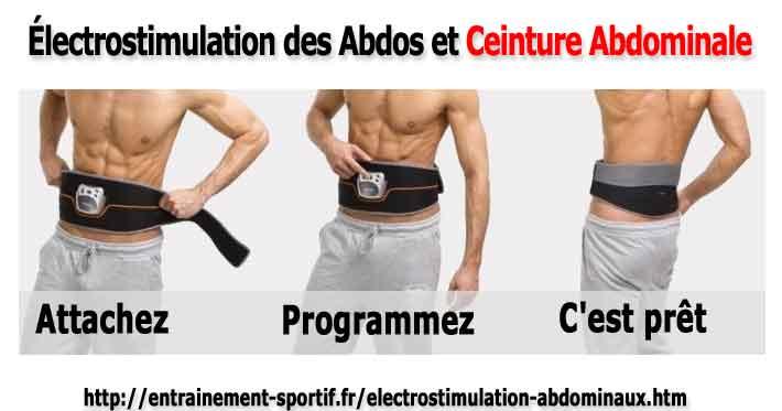 electrostimulation abdominaux