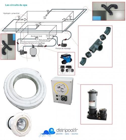 filtration spa