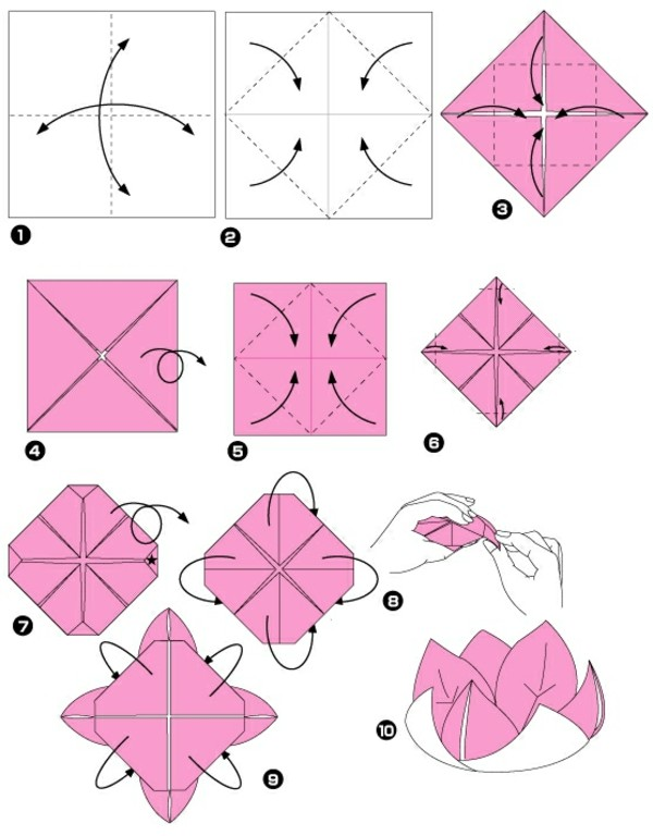 fleur en origami facile a faire