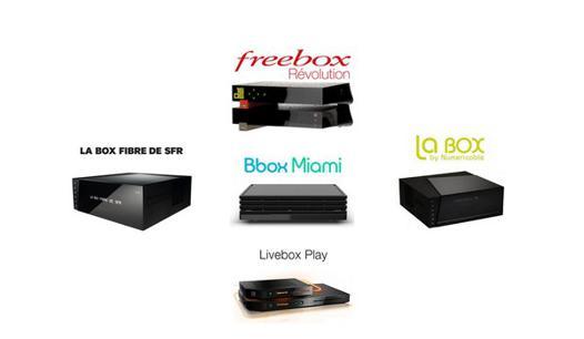 meilleur box internet