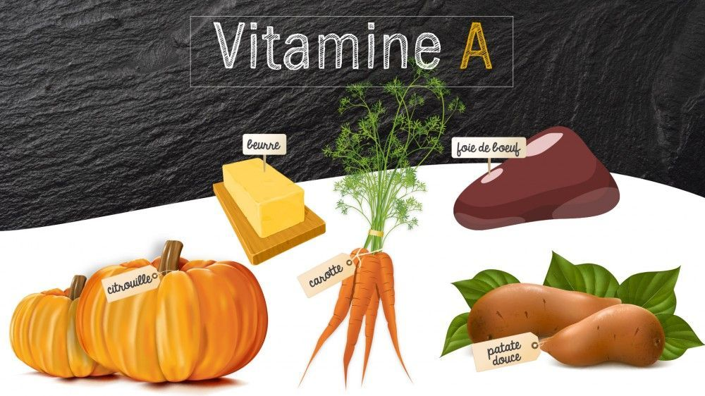 ou trouve t on la vitamine a