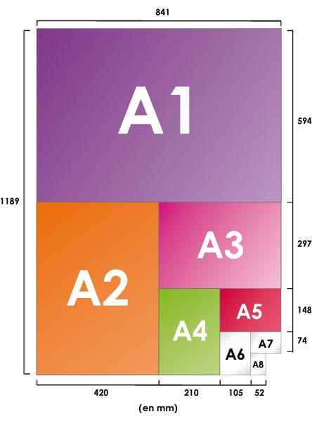 papier format a4