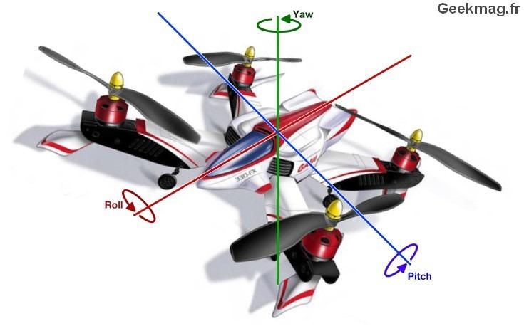 pilotage d un drone