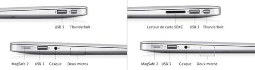 prise macbook air