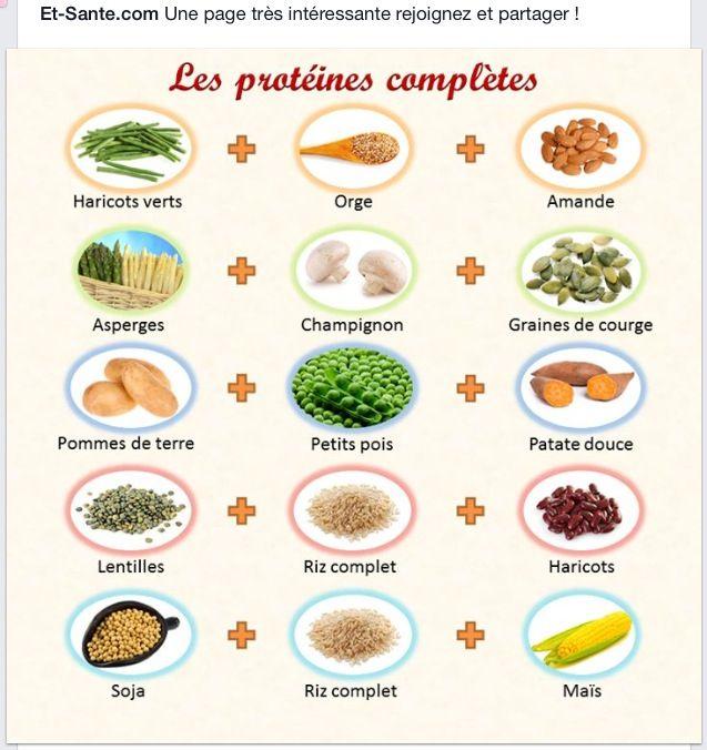 proteines vegetales liste