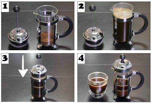 quel café pour cafetière à piston