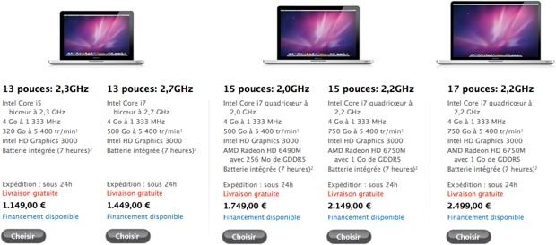 quel macbook choisir