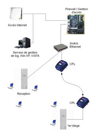 relais cpl