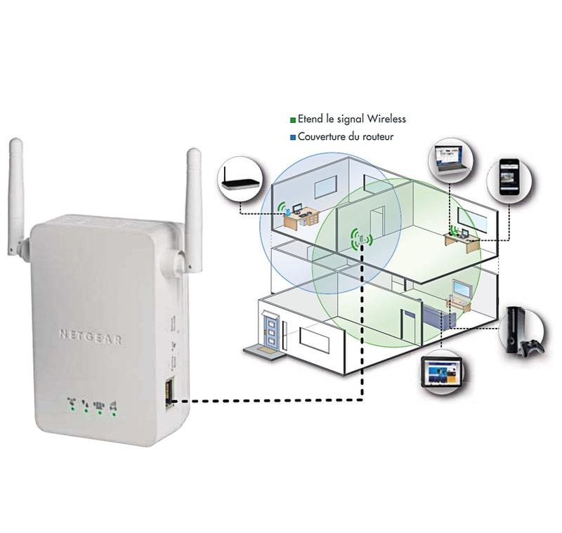 repeteur signal wifi