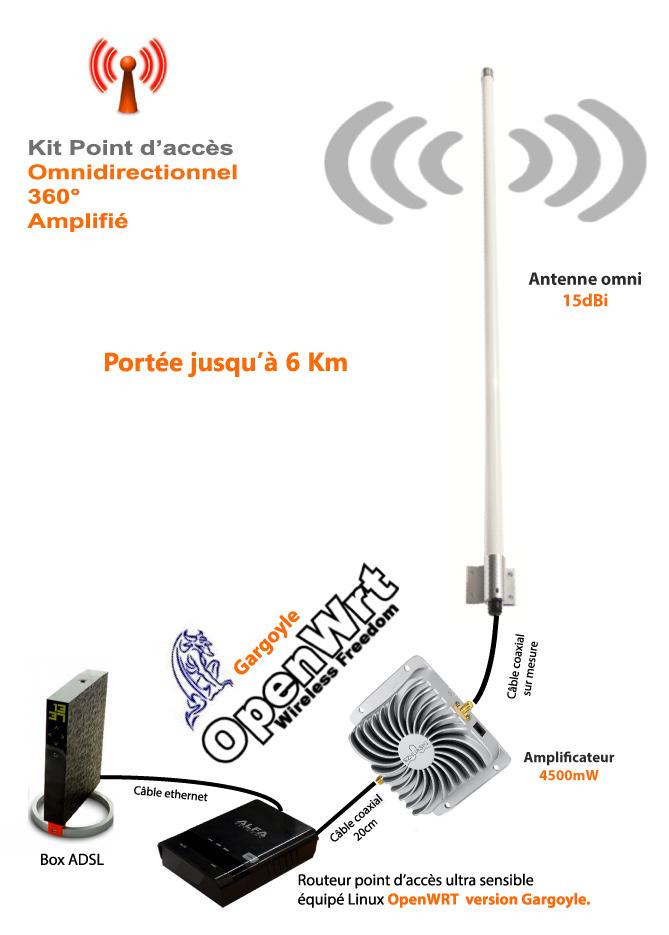 repeteur wifi exterieur longue portée