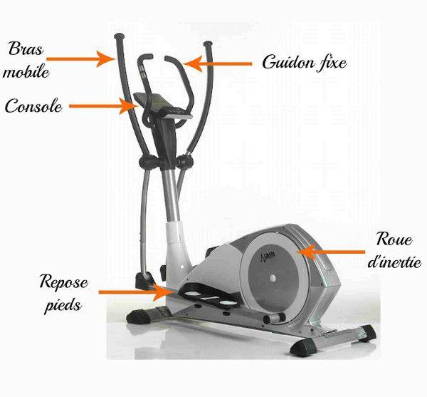 roue d inertie vélo elliptique