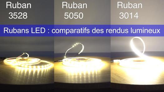ruban led 3528