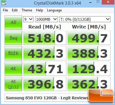 samsung 850 evo test