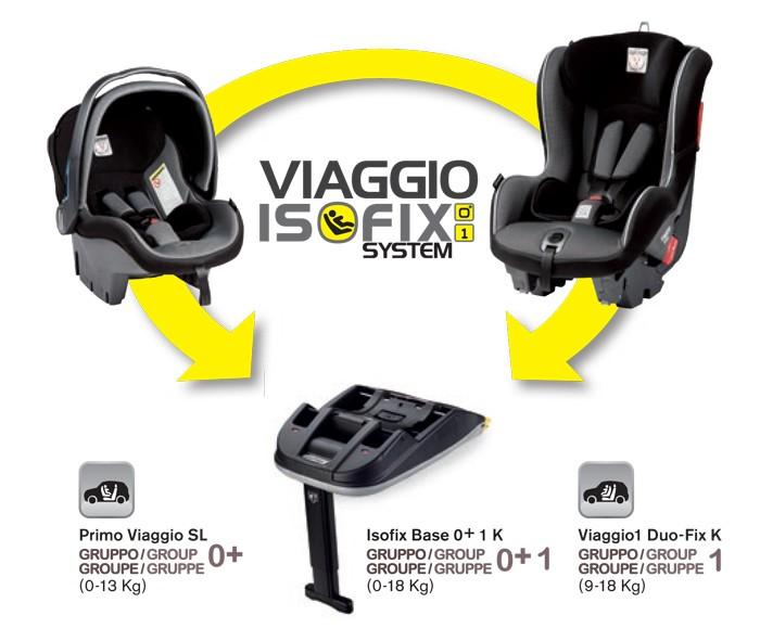 siege auto base isofix