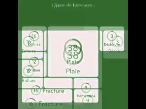 solution 94 niveau 18