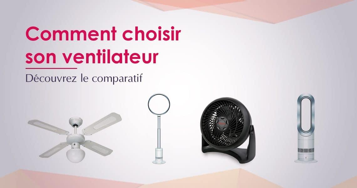 test ventilateur