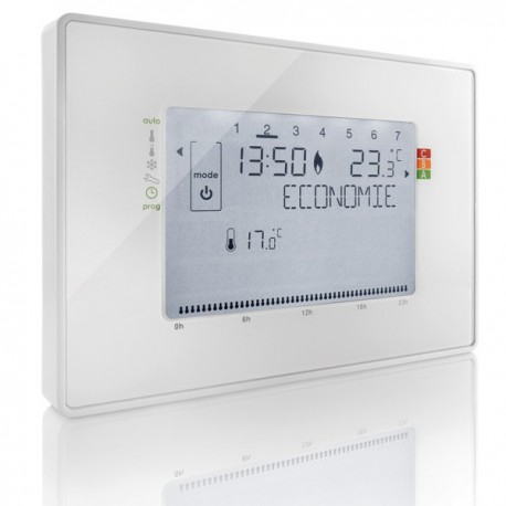 thermostat programmable somfy