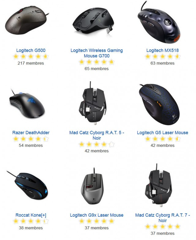 top 10 souris gamer