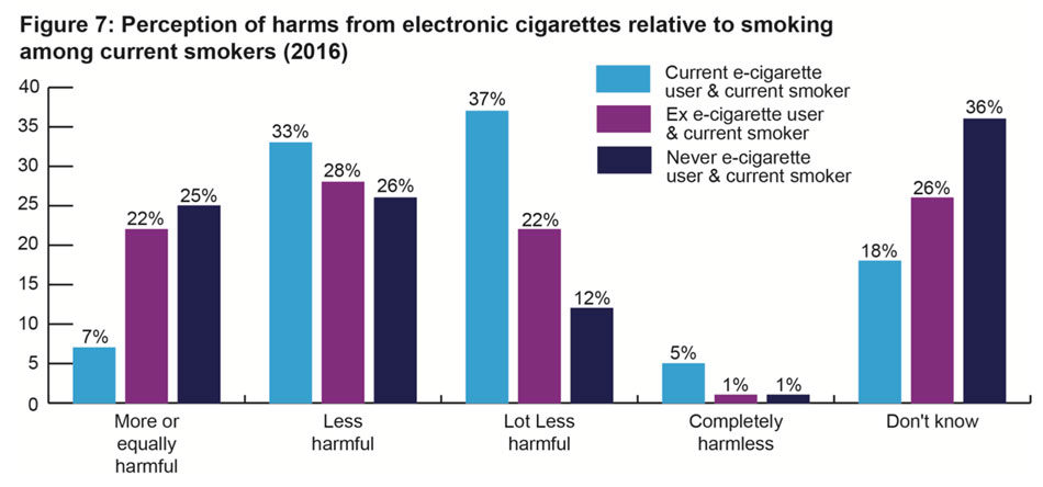 utilisateur cigarette electronique